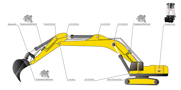 CLS For Construction Machinery